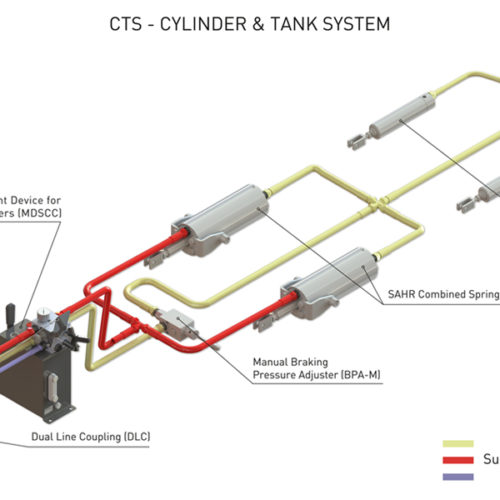 CTS solution