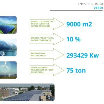 20-12-09 bilancio sostenibilità_i nostri numeri verdi